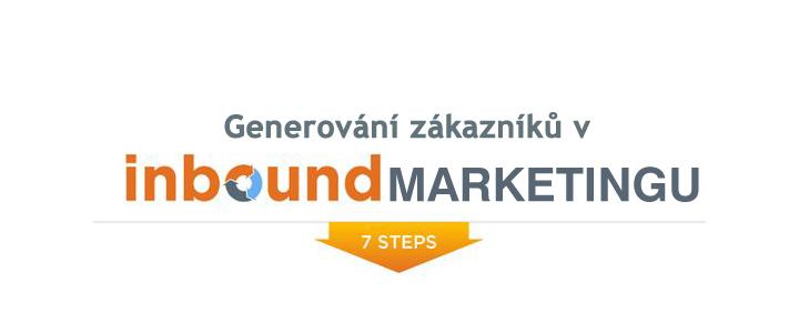 [INFOGRAFIKA] Generování zákazníků v inbound marketingu